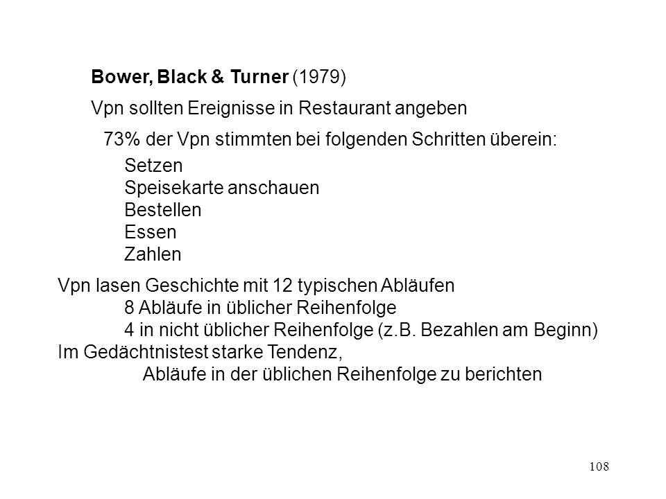 108 Bower, Black & Turner (1979) Vpn sollten Ereignisse in Restaurant angeben 73% der Vpn stimmten bei folgenden Schritten überein: Setzen Speisekarte