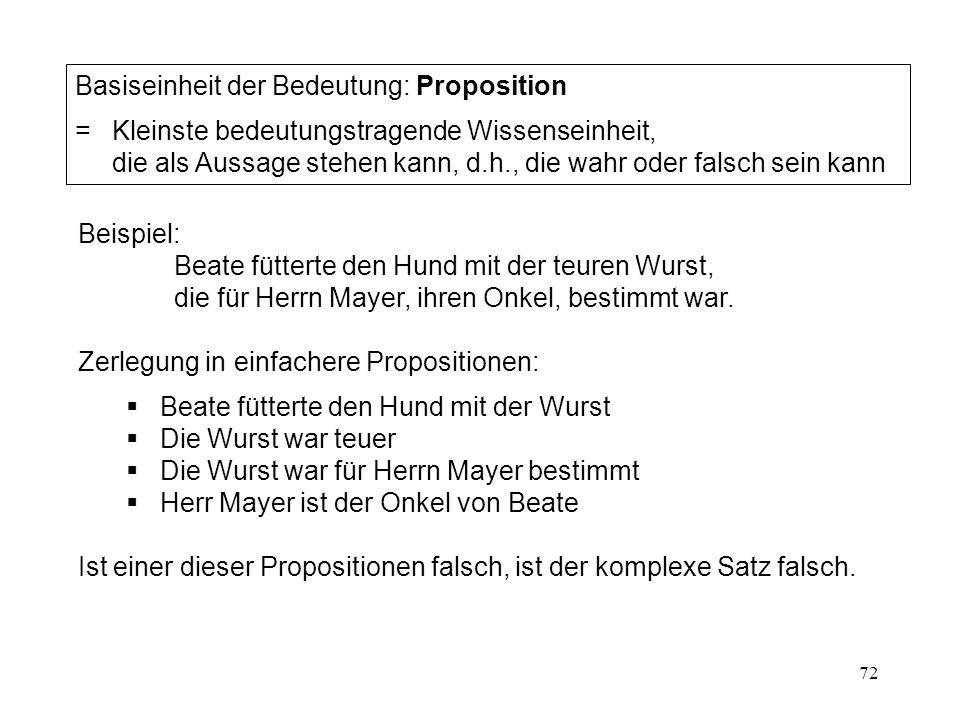 73 Annahme der Theorie der propositionalen Repräsentation: Nicht Wortlaut der Sätze gespeichert, sondern Bedeutung.