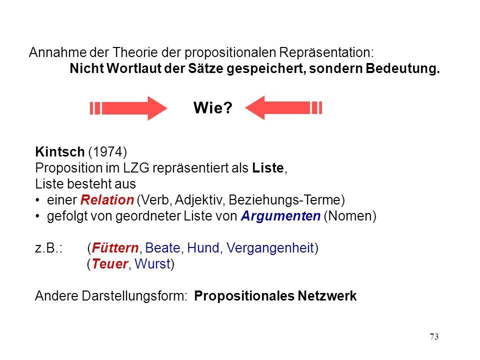 73 Annahme der Theorie der propositionalen Repräsentation: Nicht Wortlaut der Sätze gespeichert, sondern Bedeutung. Wie? Kintsch (1974) Proposition im