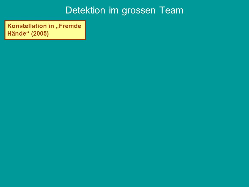 Detektion im grossen Team Konstellation in Fremde Hände (2005)