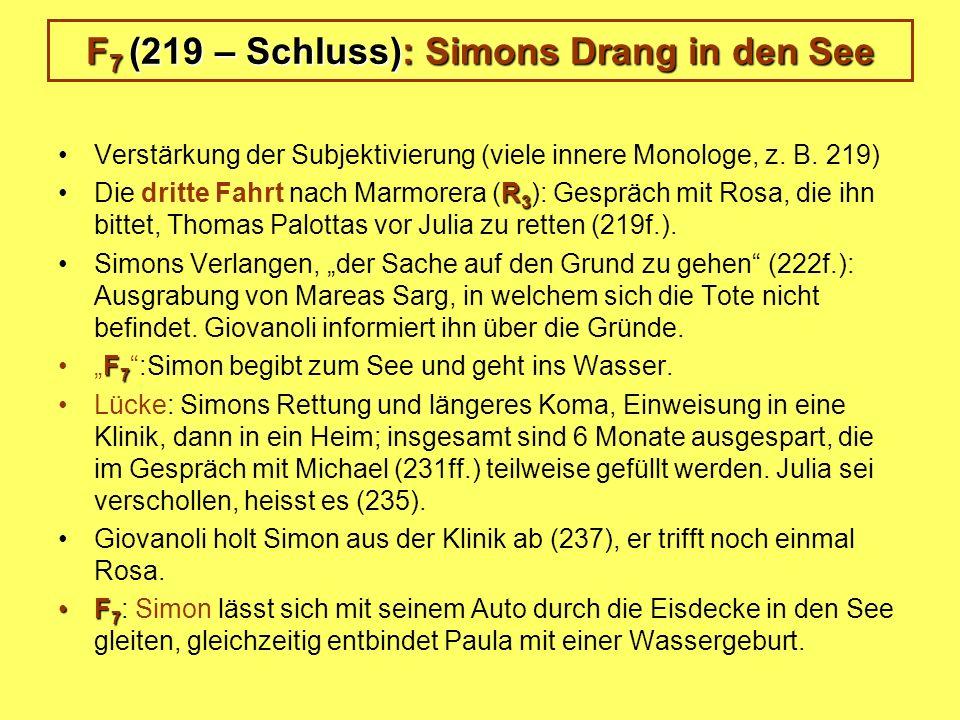 F 7 (219 – Schluss): Simons Drang in den See Verstärkung der Subjektivierung (viele innere Monologe, z. B. 219) R 3Die dritte Fahrt nach Marmorera (R