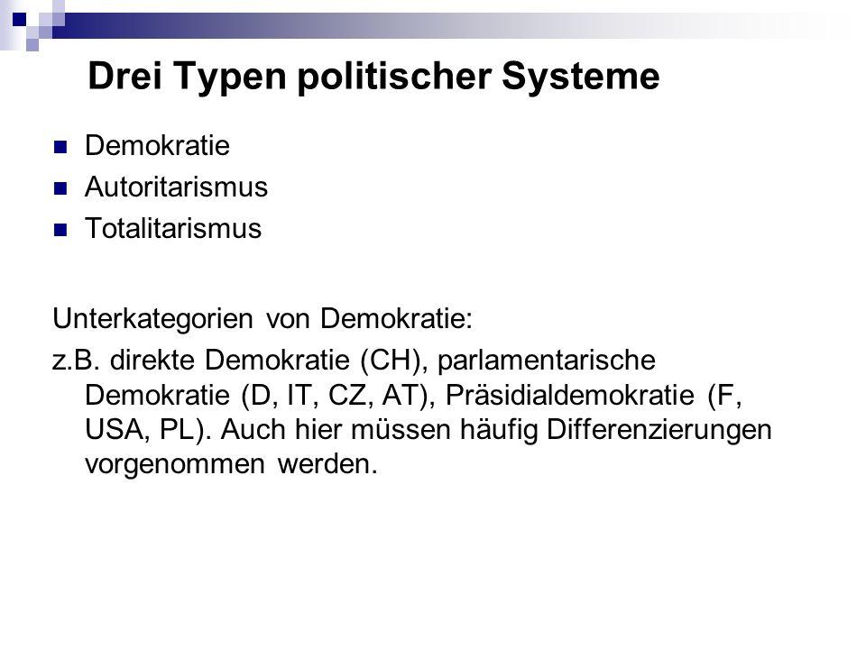 Drei Typen politischer Systeme Demokratie Autoritarismus Totalitarismus Unterkategorien von Demokratie: z.B.
