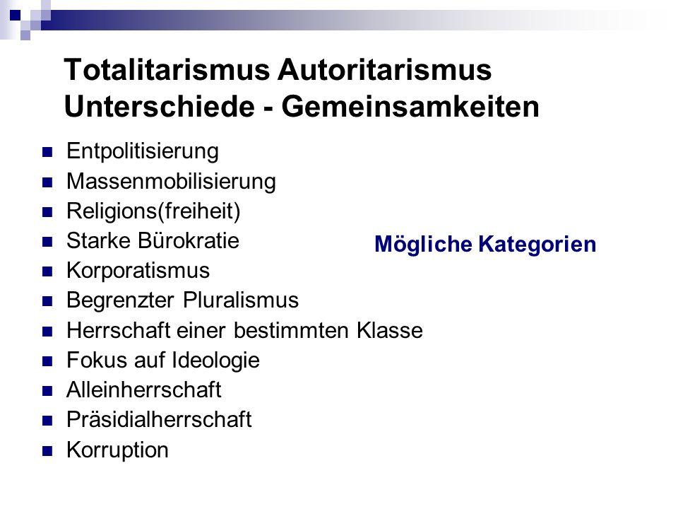 Totalitarismus wichtigste Merkmale nach Linz Massenmobilisierung Monismus (=eine Partei) Exklusive Ideologie Im Gegensatz zu Authoritarismus Entpolitisierung (z.B.