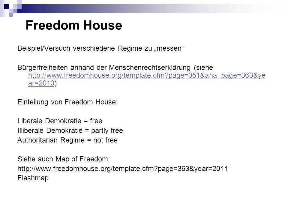 Freedom House Beispiel/Versuch verschiedene Regime zu messen Bürgerfreiheiten anhand der Menschenrechtserklärung (siehe http://www.freedomhouse.org/template.cfm?page=351&ana_page=363&ye ar=2010) http://www.freedomhouse.org/template.cfm?page=351&ana_page=363&ye ar=2010 Einteilung von Freedom House: Liberale Demokratie = free Illiberale Demokratie = partly free Authoritarian Regime = not free Siehe auch Map of Freedom: http://www.freedomhouse.org/template.cfm?page=363&year=2011 Flashmap