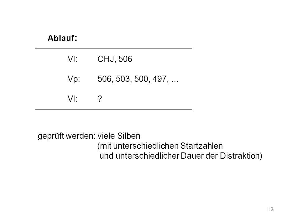 12 Vl: CHJ, 506 Vp: 506, 503, 500, 497,... Vl: ? Ablauf : geprüft werden: viele Silben (mit unterschiedlichen Startzahlen und unterschiedlicher Dauer