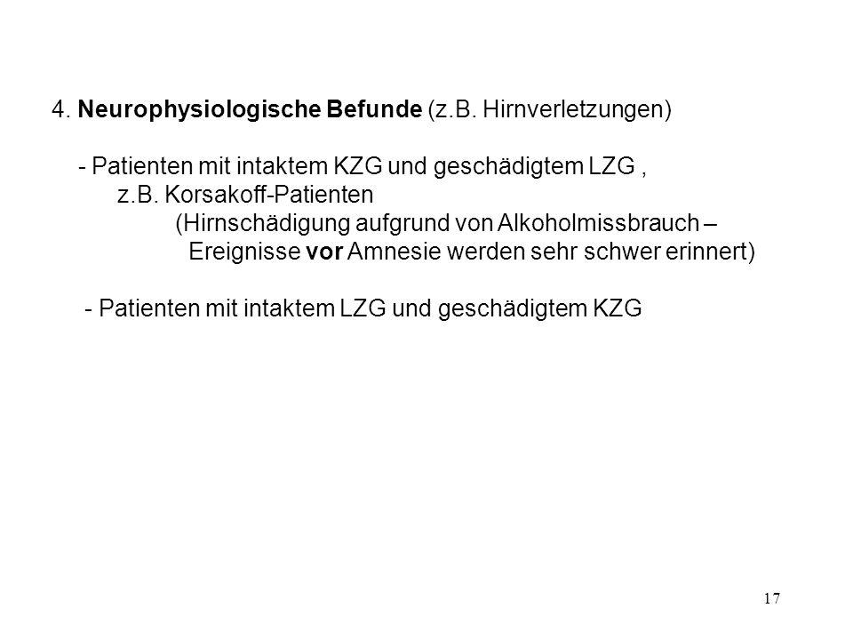 17 4. Neurophysiologische Befunde (z.B. Hirnverletzungen) - Patienten mit intaktem KZG und geschädigtem LZG, z.B. Korsakoff-Patienten (Hirnschädigung