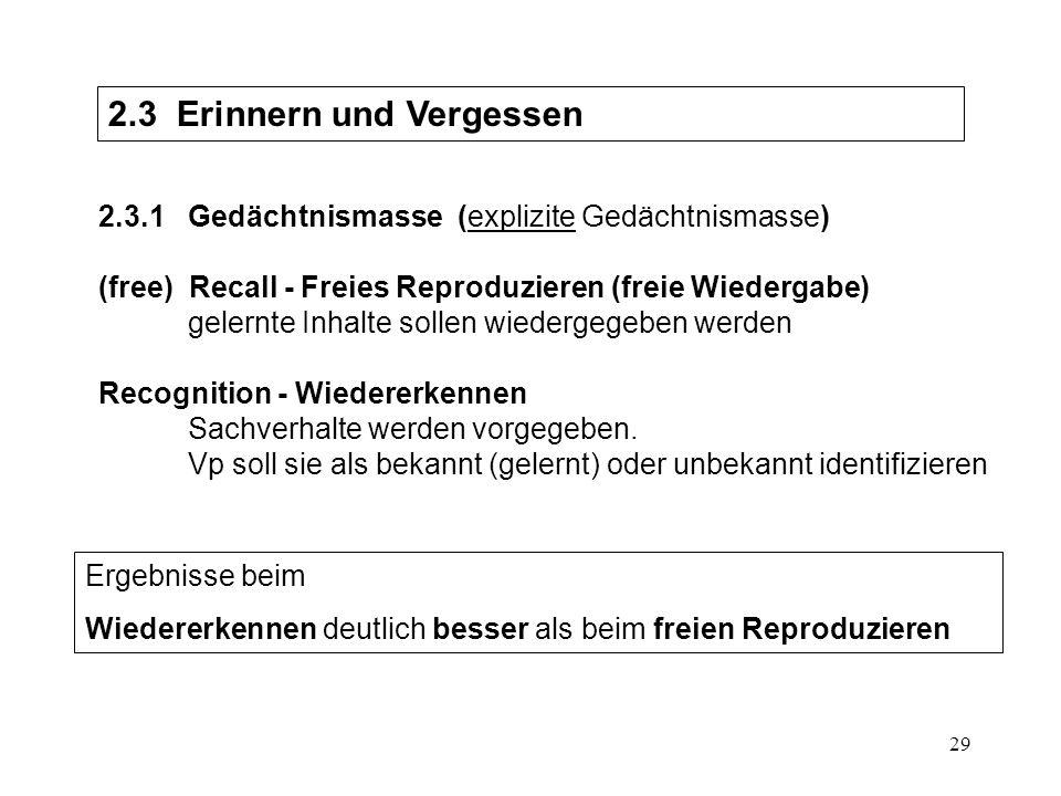 29 2.3 Erinnern und Vergessen 2.3.1 Gedächtnismasse (explizite Gedächtnismasse) (free) Recall - Freies Reproduzieren (freie Wiedergabe) gelernte Inhal