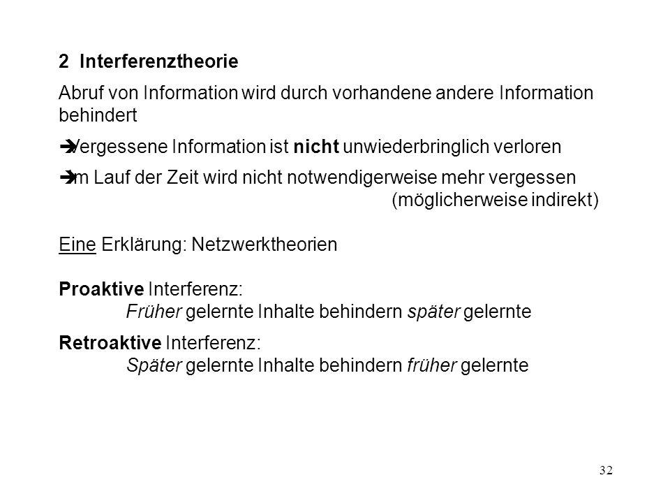 32 2 Interferenztheorie Abruf von Information wird durch vorhandene andere Information behindert èVergessene Information ist nicht unwiederbringlich v