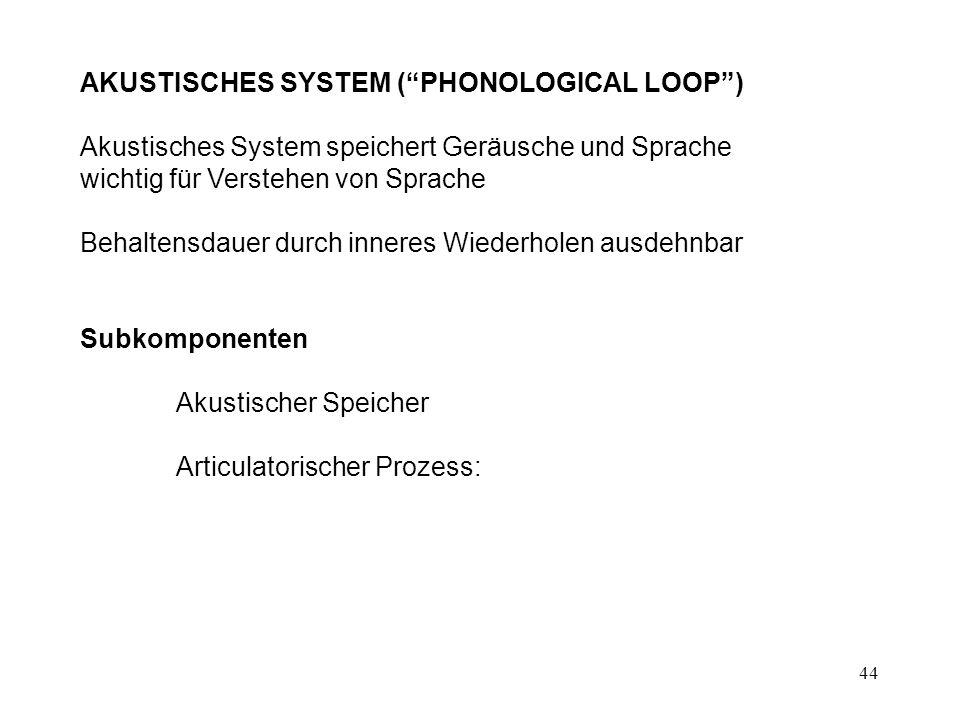 44 AKUSTISCHES SYSTEM (PHONOLOGICAL LOOP) Akustisches System speichert Geräusche und Sprache wichtig für Verstehen von Sprache Behaltensdauer durch in