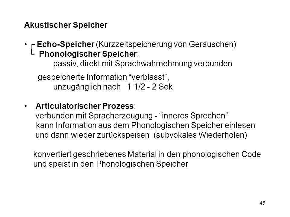 45 Akustischer Speicher Echo-Speicher (Kurzzeitspeicherung von Geräuschen) Phonologischer Speicher: passiv, direkt mit Sprachwahrnehmung verbunden ges