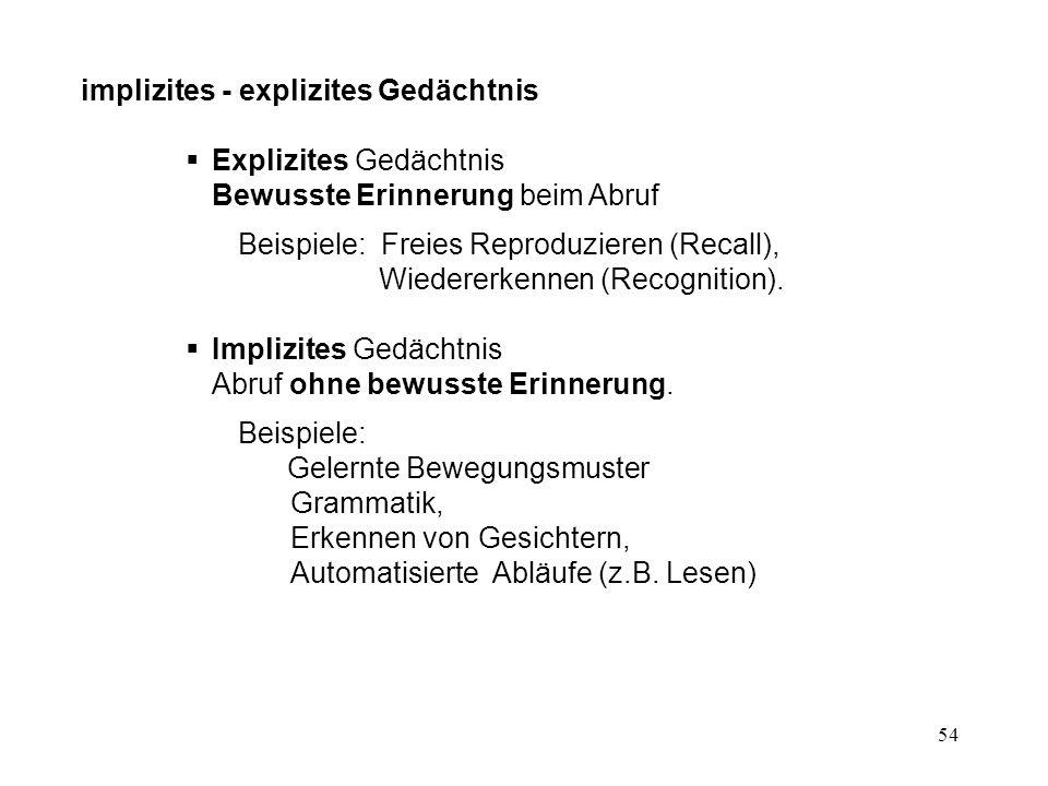 54 implizites - explizites Gedächtnis Explizites Gedächtnis Bewusste Erinnerung beim Abruf Beispiele: Freies Reproduzieren (Recall), Wiedererkennen (R