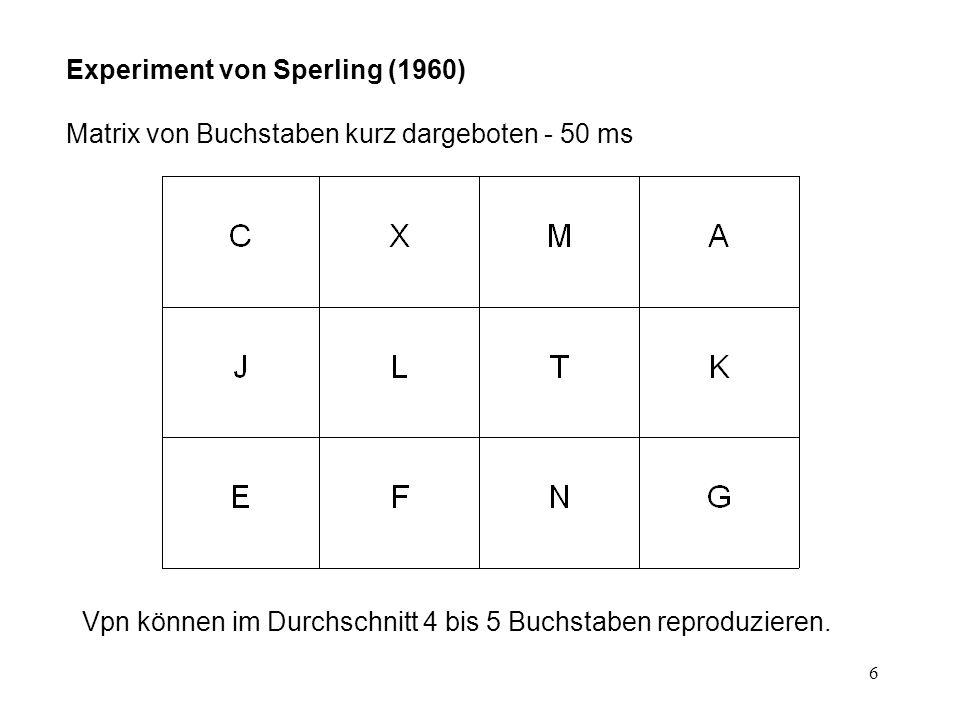 6 Experiment von Sperling (1960) Matrix von Buchstaben kurz dargeboten - 50 ms Vpn können im Durchschnitt 4 bis 5 Buchstaben reproduzieren.