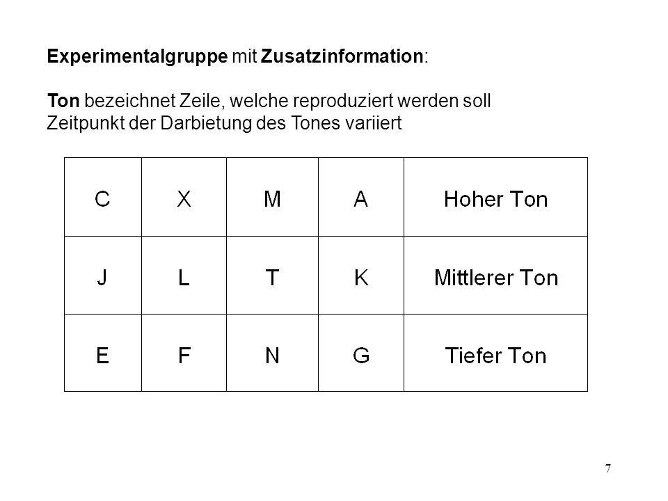 7 Experimentalgruppe mit Zusatzinformation: Ton bezeichnet Zeile, welche reproduziert werden soll Zeitpunkt der Darbietung des Tones variiert