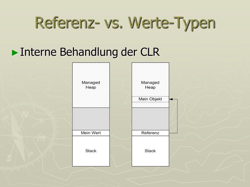 Referenz- vs. Werte-Typen Interne Behandlung der CLR Interne Behandlung der CLR