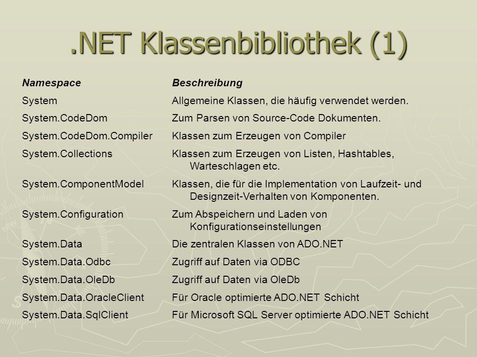 .NET Klassenbibliothek (1) NamespaceBeschreibung SystemAllgemeine Klassen, die häufig verwendet werden. System.CodeDomZum Parsen von Source-Code Dokum