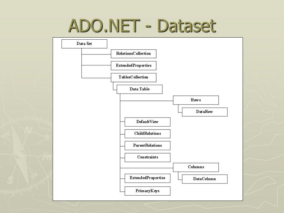 ADO.NET - Dataset