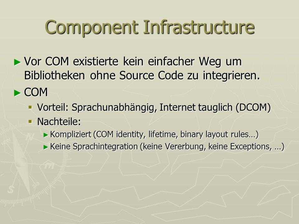 Component Infrastructure Vor COM existierte kein einfacher Weg um Bibliotheken ohne Source Code zu integrieren. Vor COM existierte kein einfacher Weg