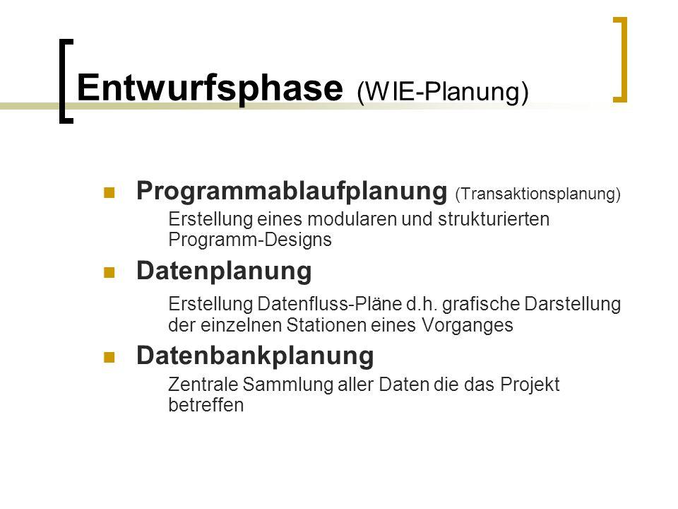 Entwurfsphase (WIE-Planung) Programmablaufplanung (Transaktionsplanung) Erstellung eines modularen und strukturierten Programm-Designs Datenplanung Er