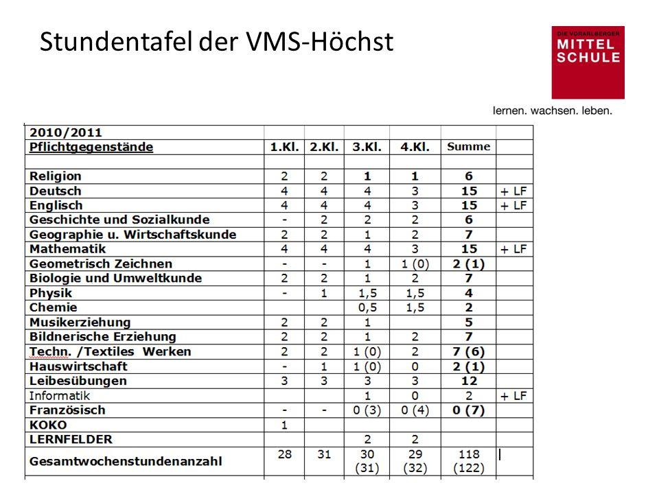 Stundentafel der VMS-Höchst