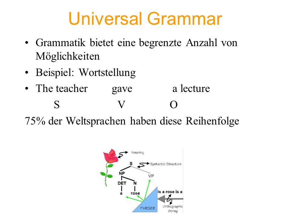Universal Grammar Grammatik bietet eine begrenzte Anzahl von Möglichkeiten Beispiel: Wortstellung The teachergave a lecture S VO 75% der Weltsprachen