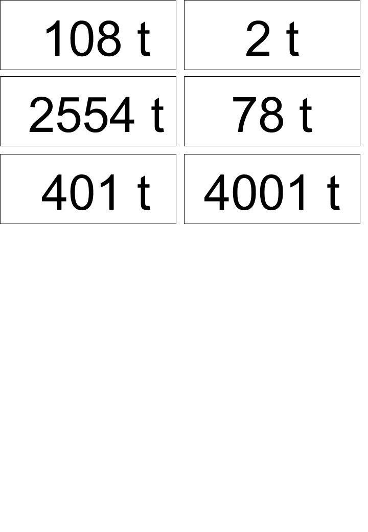 108 t2 t 2554 t78 t 401 t4001 t