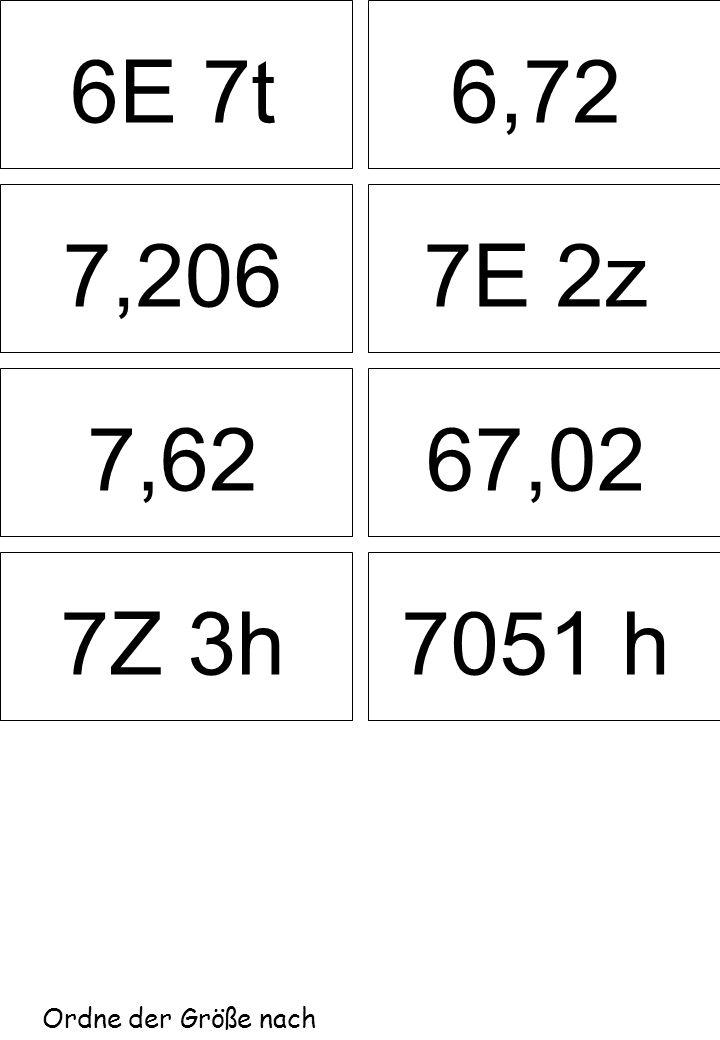 6E 7t6,72 7,2067E 2z 7,6267,02 7Z 3h7051 h Ordne der Größe nach