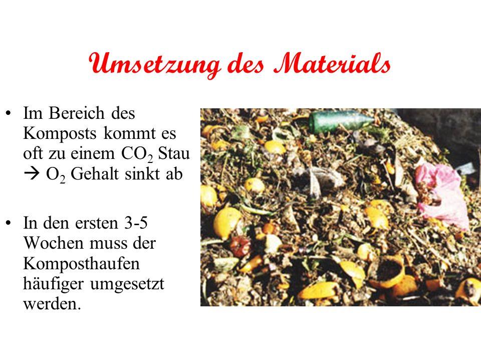 Umsetzung des Materials Im Bereich des Komposts kommt es oft zu einem CO 2 Stau O 2 Gehalt sinkt ab In den ersten 3-5 Wochen muss der Komposthaufen häufiger umgesetzt werden.