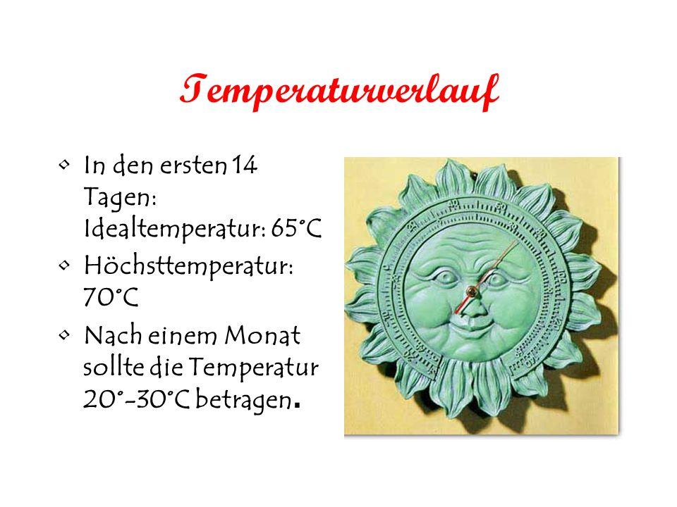 Temperaturverlauf In den ersten 14 Tagen: Idealtemperatur: 65°C Höchsttemperatur: 70°C Nach einem Monat sollte die Temperatur 20°-30°C betragen.