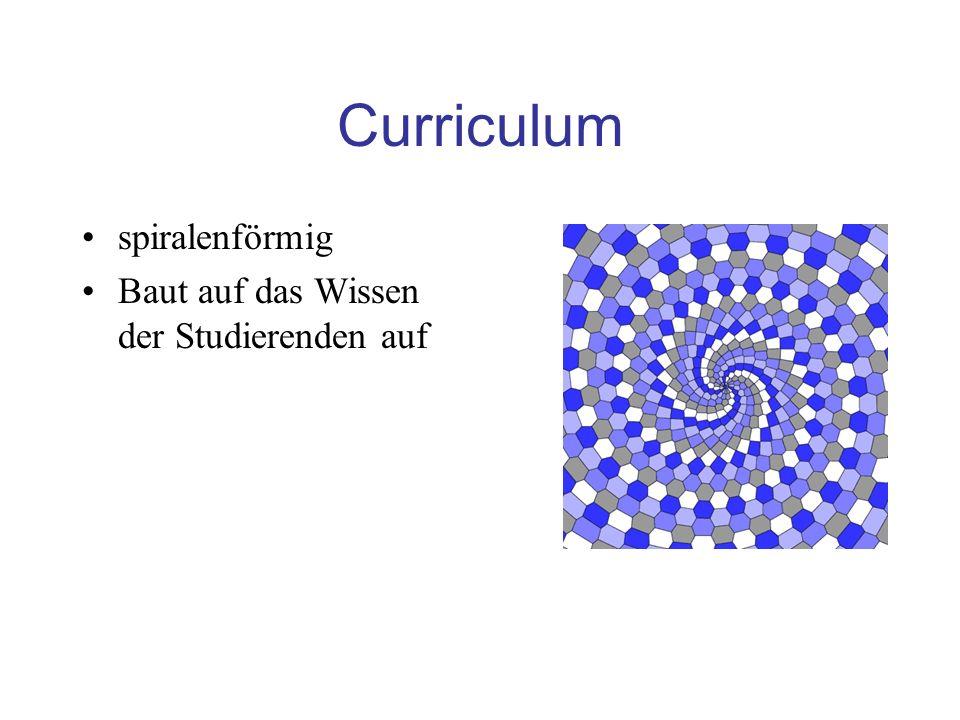 Curriculum spiralenförmig Baut auf das Wissen der Studierenden auf