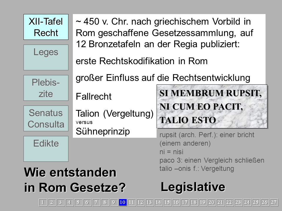 emancipatio der Kinder vor dem Tod des Vaters Legislative1 RR Wie entstanden in Rom Gesetze.