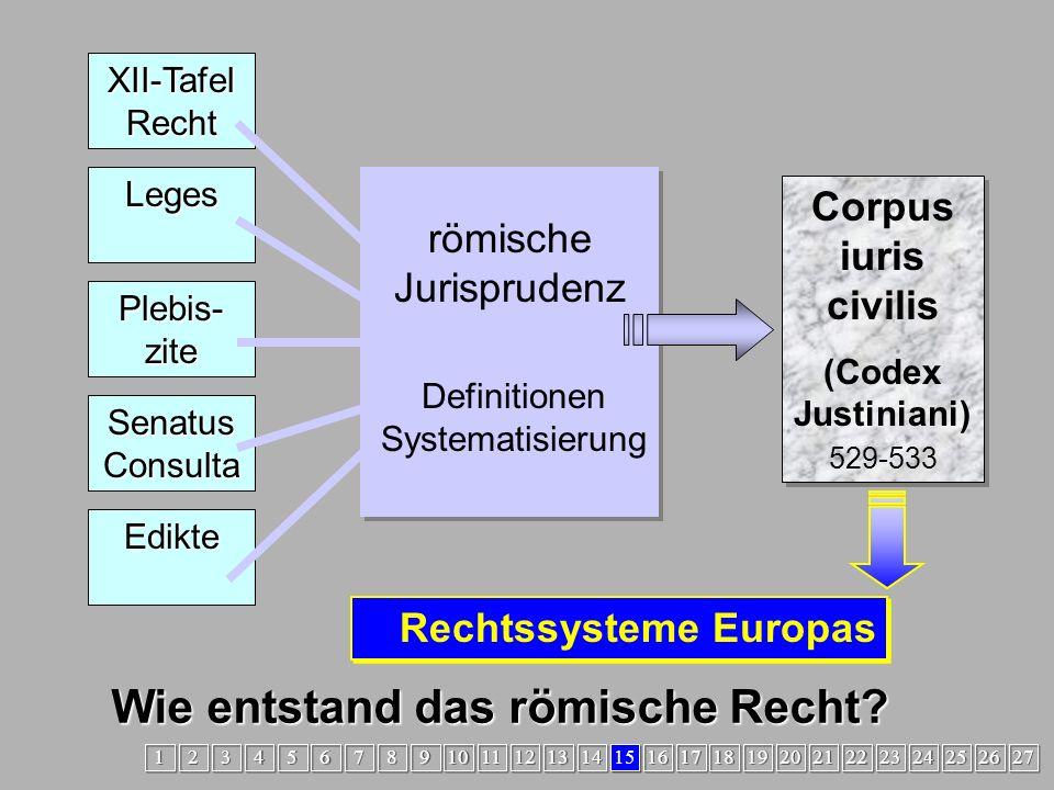 Legislative6 Wie entstand das römische Recht.