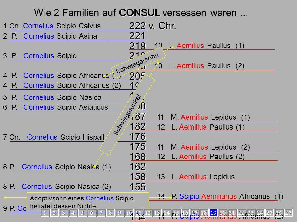 Familienbande 222 v.Chr.