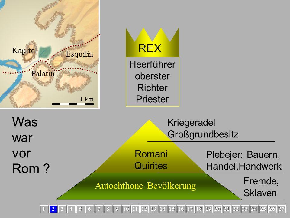 Einwanderung Heerführer oberster Richter Priester REX Autochthone Bevölkerung Was war vor Rom .
