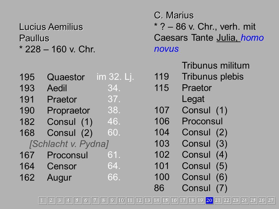 Lucius Aemilius Paullus Lucius Aemilius Paullus * 228 – 160 v.