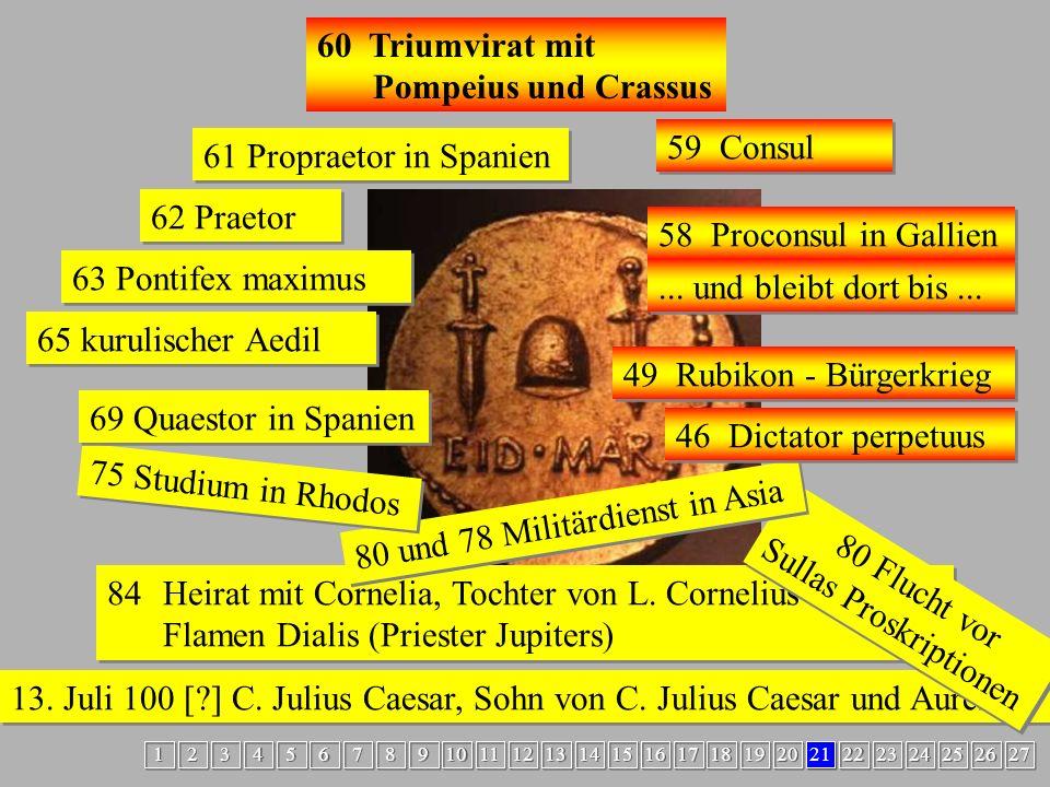 Karrieren2 Caesar 13.Juli 100 [?] C. Julius Caesar, Sohn von C.