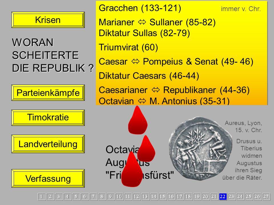Scheitern Rep Verfassung Stadtstaat Imperium (Bsp.