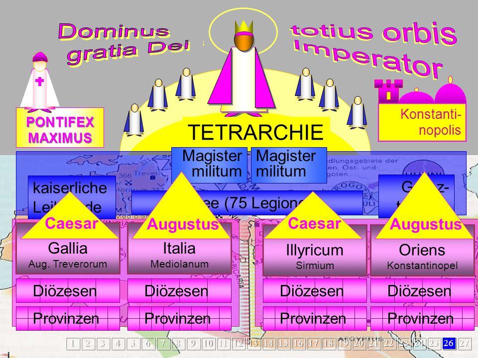 Kron -rat Hofbeamte Hierarchie Dominat2 Praefectura Gallia Aug.