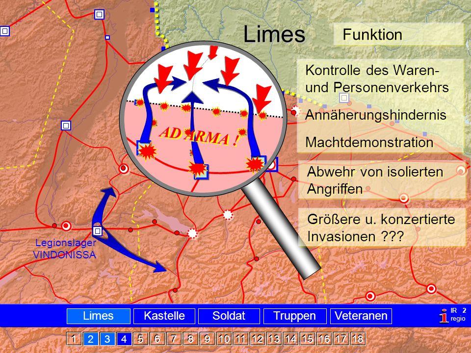 Militär Limes Funktion Limes Funktion Abwehr von isolierten Angriffen Größere u. konzertierte Invasionen ??? Kontrolle des Waren- und Personenverkehrs