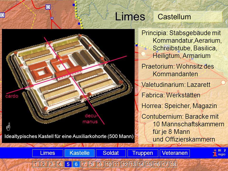 Militär Limes Castellum Limes Principia: Stabsgebäude mit Kommandatur,Aerarium, Schreibstube, Basilica, Heiligtum, Armarium Praetorium: Wohnsitz des K