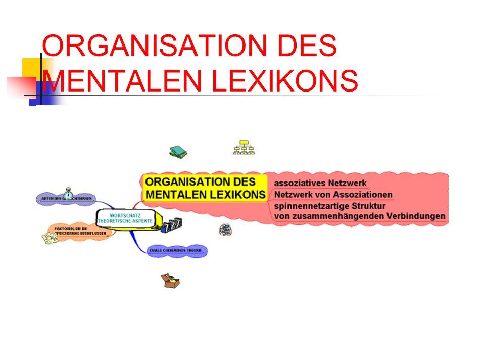 ORGANISATION DES MENTALEN LEXIKONS