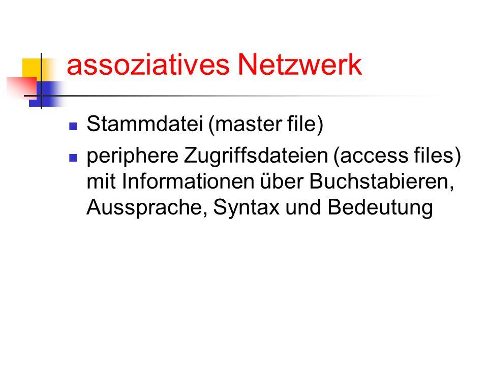 assoziatives Netzwerk Stammdatei (master file) periphere Zugriffsdateien (access files) mit Informationen über Buchstabieren, Aussprache, Syntax und B