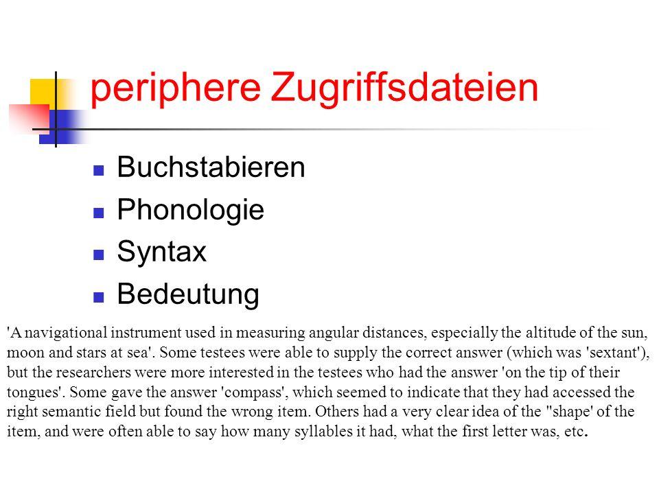 periphere Zugriffsdateien Buchstabieren Phonologie Syntax Bedeutung 'A navigational instrument used in measuring angular distances, especially the alt