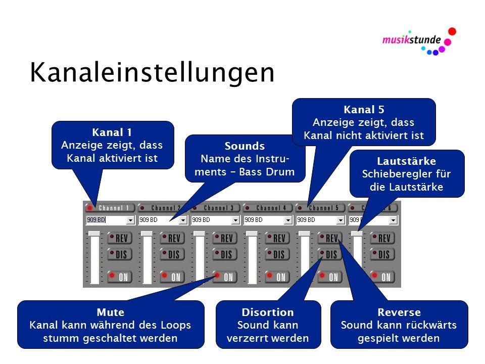 Kanaleinstellungen Kanal 1 Anzeige zeigt, dass Kanal aktiviert ist Mute Kanal kann während des Loops stumm geschaltet werden Sounds Name des Instru- m