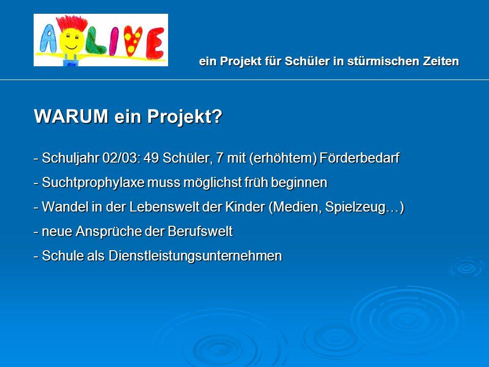 WARUM ein Projekt? - Schuljahr 02/03: 49 Schüler, 7 mit (erhöhtem) Förderbedarf - Suchtprophylaxe muss möglichst früh beginnen - Wandel in der Lebensw