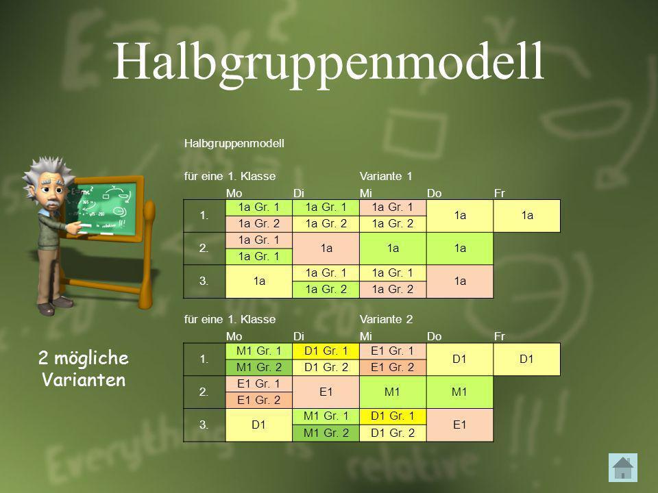 Halbgruppenmodell für eine 1. KlasseVariante 1 MoDiMiDoFr 1. 1a Gr. 1 1a 1a Gr. 2 2. 1a Gr. 1 1a 1a Gr. 1 3.1a 1a Gr. 1 1a 1a Gr. 2 für eine 1. Klasse