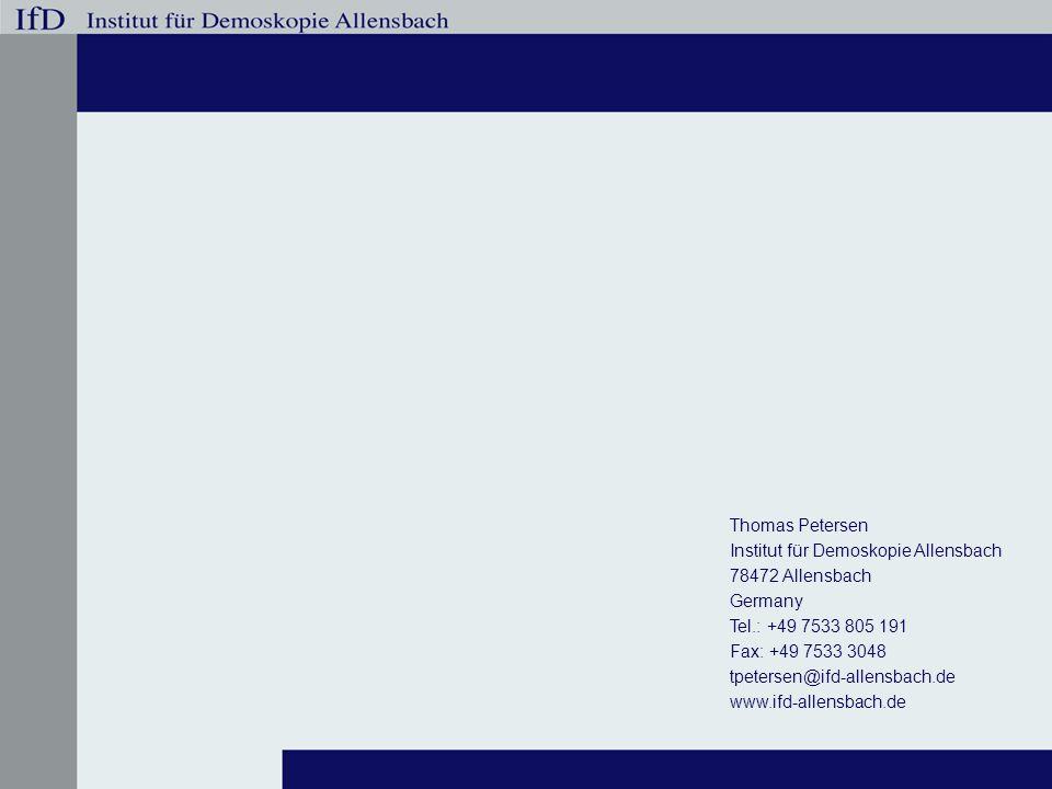 Thomas Petersen Institut für Demoskopie Allensbach 78472 Allensbach Germany Tel.: +49 7533 805 191 Fax: +49 7533 3048 tpetersen@ifd-allensbach.de www.ifd-allensbach.de
