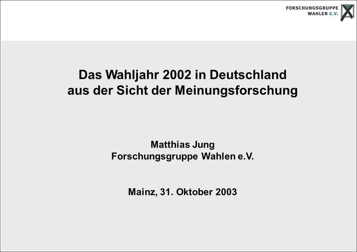 Das Wahljahr 2002 in Deutschland aus der Sicht der Meinungsforschung Matthias Jung Forschungsgruppe Wahlen e.V.
