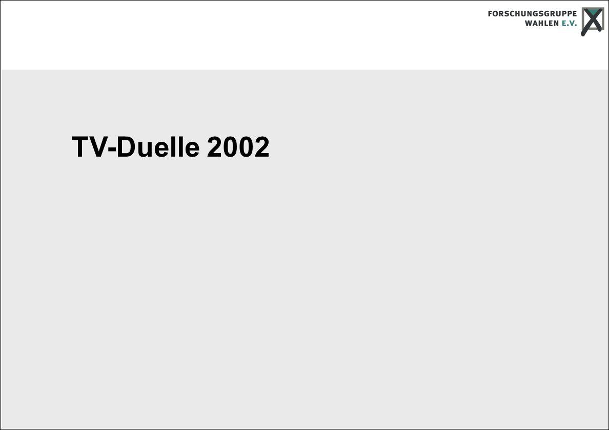 TV-Duelle 2002