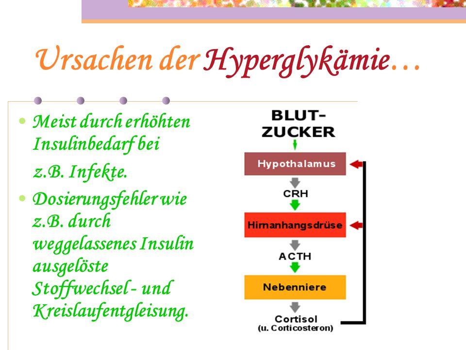 Hyperglykämie… Blutzuckerspiegel ist über 140 dl/mg ! Altinsulin zur Senkung des hohen Blutzuckerspiegel injizieren! Rotmarkierte Zonen im unteren Bil