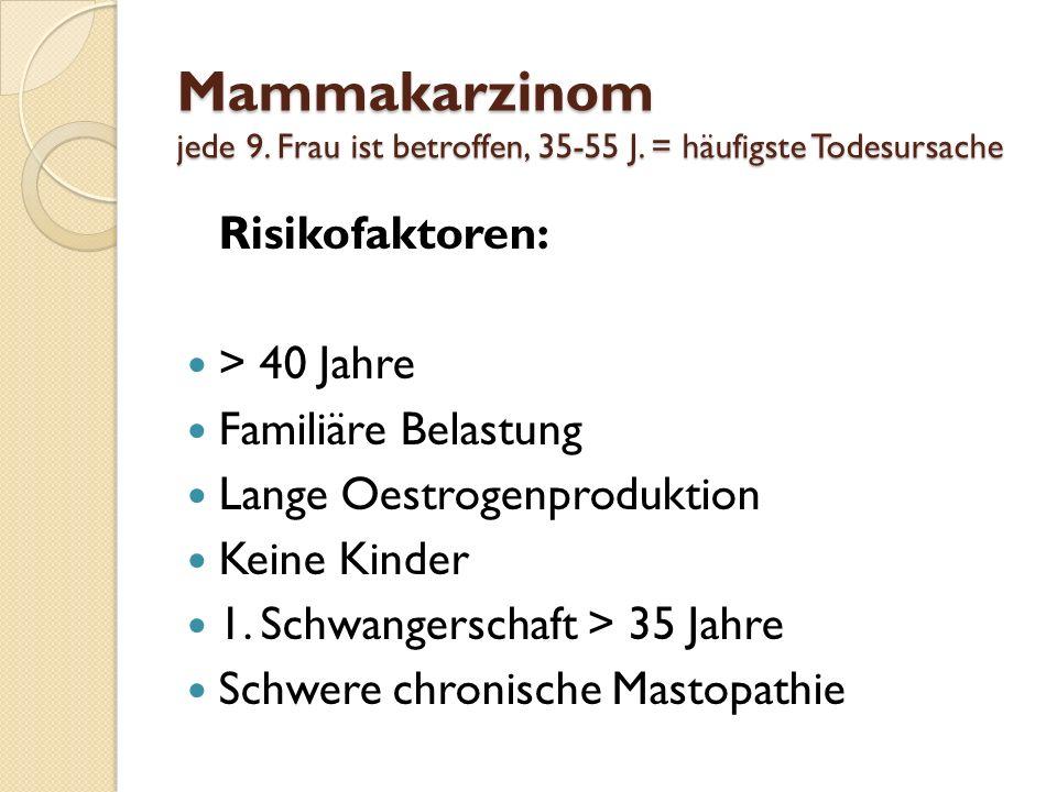 Mammakarzinom jede 9.Frau ist betroffen, 35-55 J.